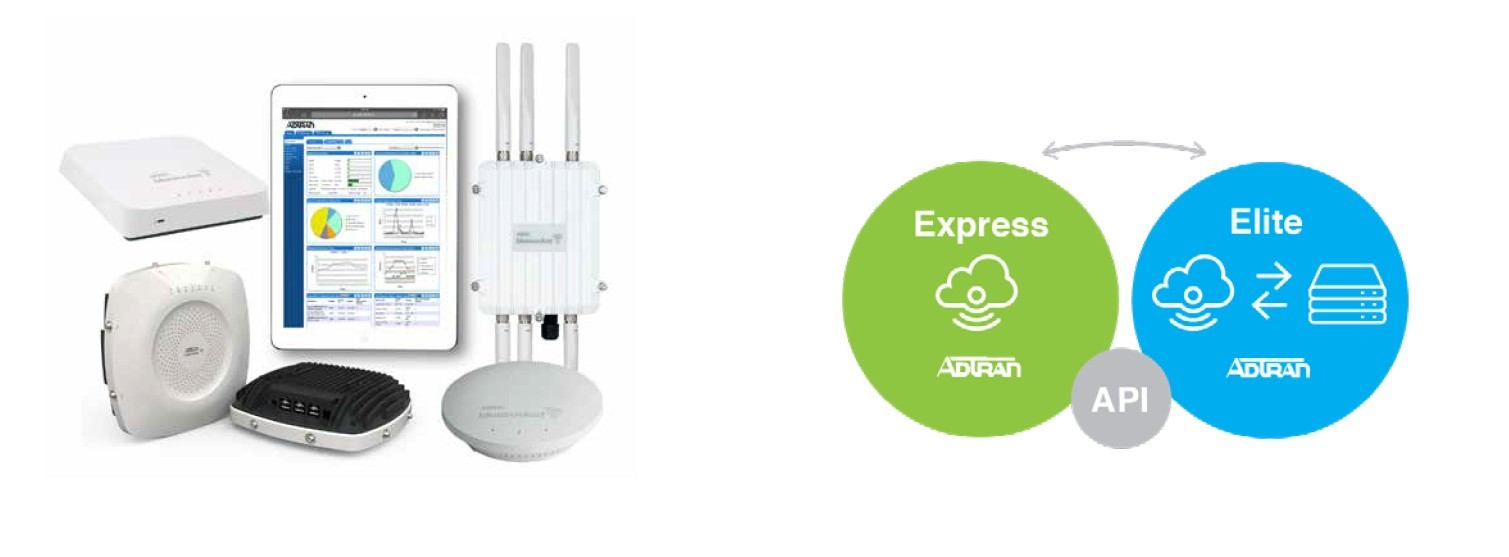Adtran express and elite cloud