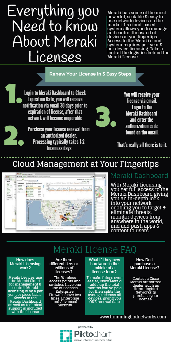 Meraki_license_inforgraphic.png